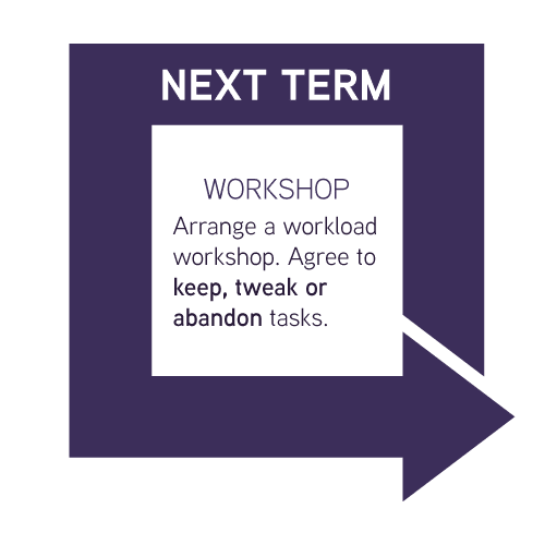Identifying workload issues in your school - Next term